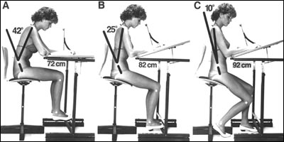 3 sitting positions